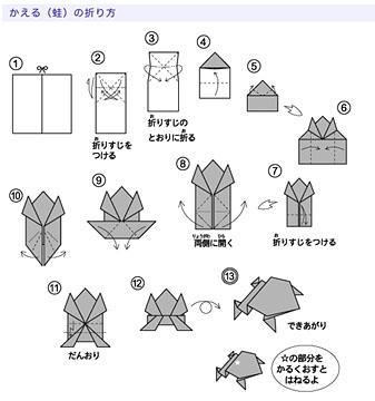 折り紙の 折り紙の折り方 動物 : divulgando.net